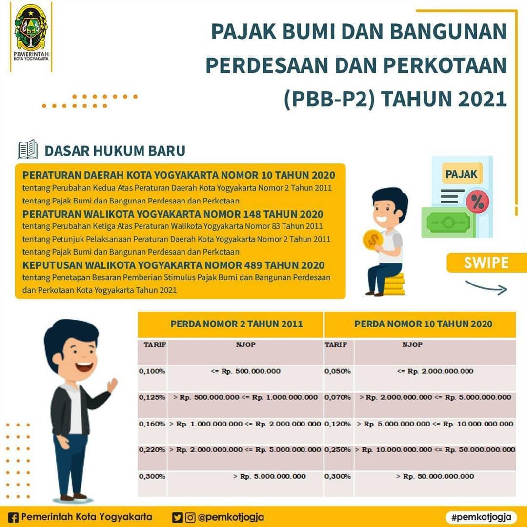 SOSIALISASI  PAJAK BUMI DAN BANGUNAN PERDESAAN DAN PERKOTAAN (PBB-P2) TAHUN 2021